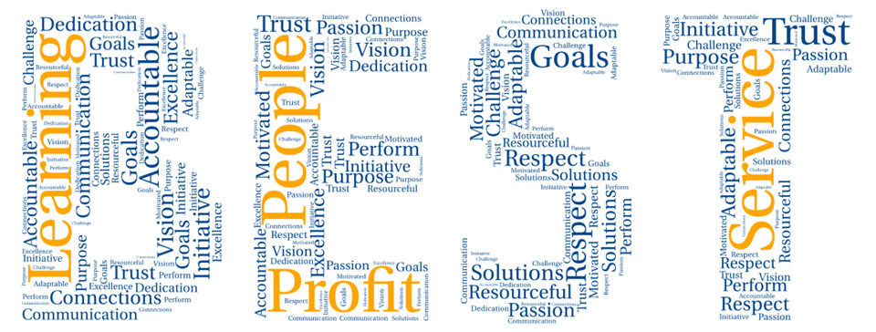 People, Service, Learning, Profit