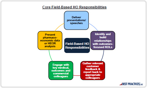 Field-Based Health Outcomes Responsibilities